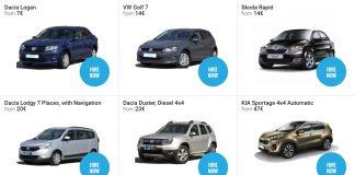 Car rental Blog 1